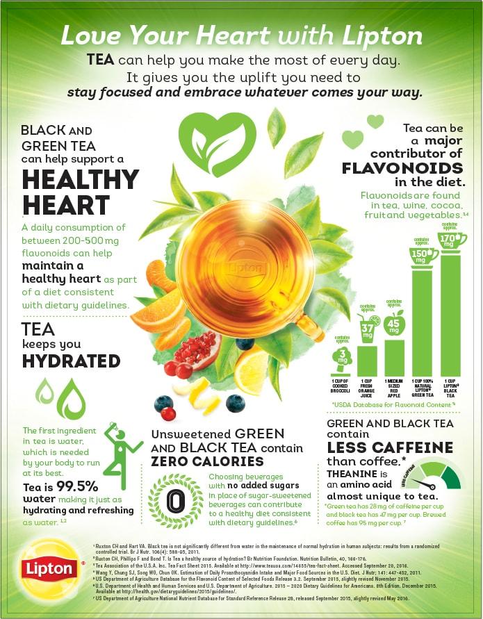 Love Your Heart With Lipton Tea   Lipton